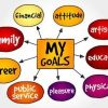 Are Life Goals Are Important Unlocking Your Truth Episode UYT115