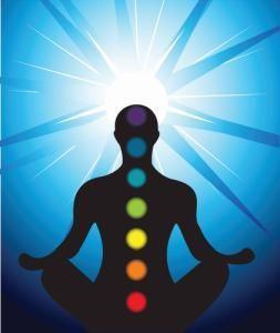 learn about the chakra system