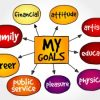 how important are life goals to your progression