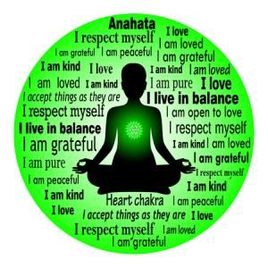the heart chakra and the body